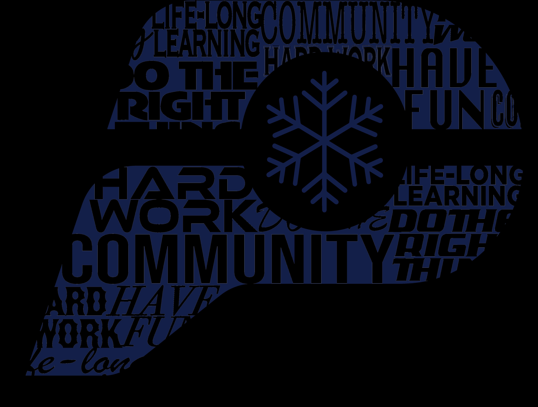 PermaTherm Community